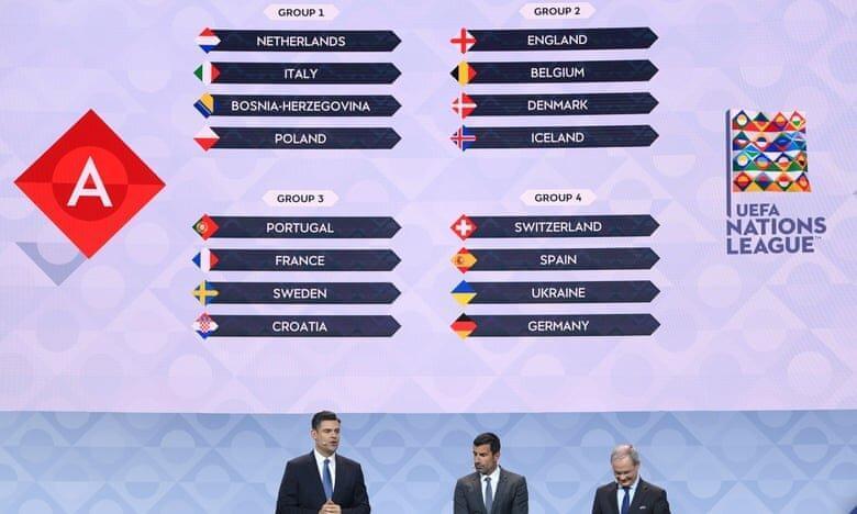 قرعه کشی لیگ ملت های اروپا